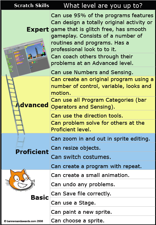 https://forallsystems.files.wordpress.com/2013/01/scratch-rubric.png