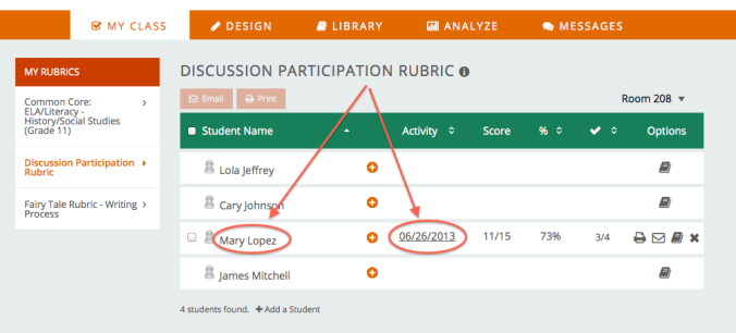 student score rubric